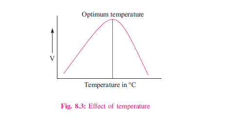 temperature dependent impact tests essay The effect of temperature on enzyme activity has been described by two   stability experiments, and has utilized enzymes whose reactions are.