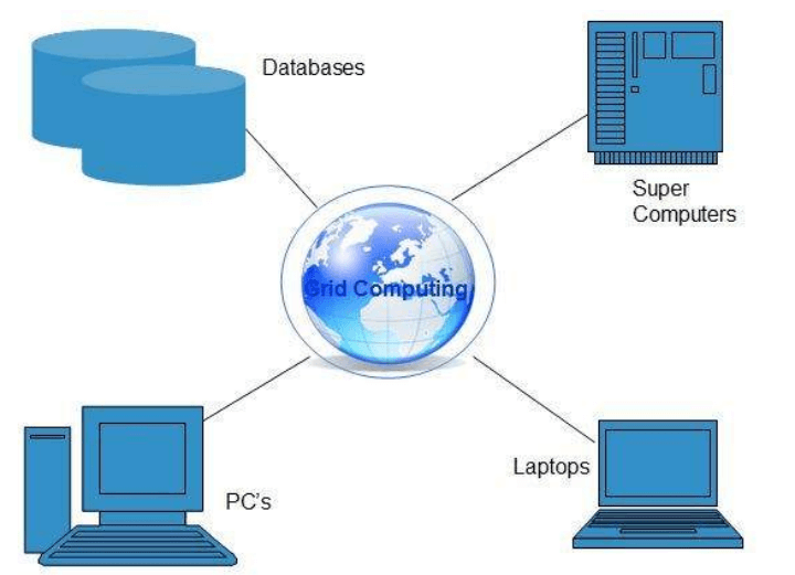 grid and cloud computing pdf notes
